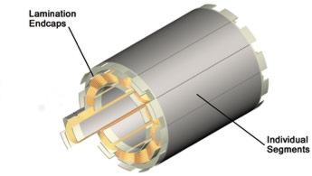 Exlar AC Servomotor - Segments and Lamination